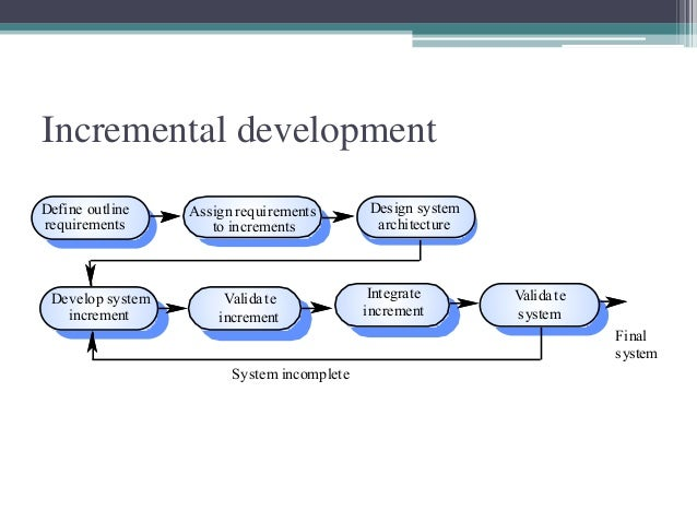Incremental development  Validate  increment  Develop system  increment  Design system  architecture  Integrate  increment...