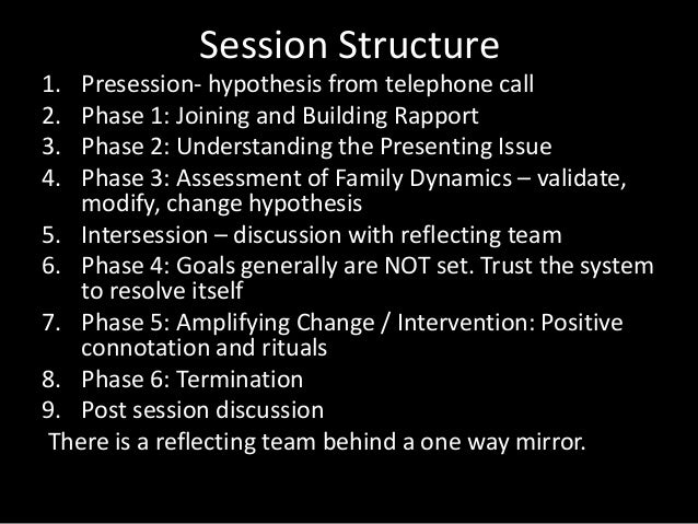 Lecture 5 Social Constructionist Family Therapy Milan School