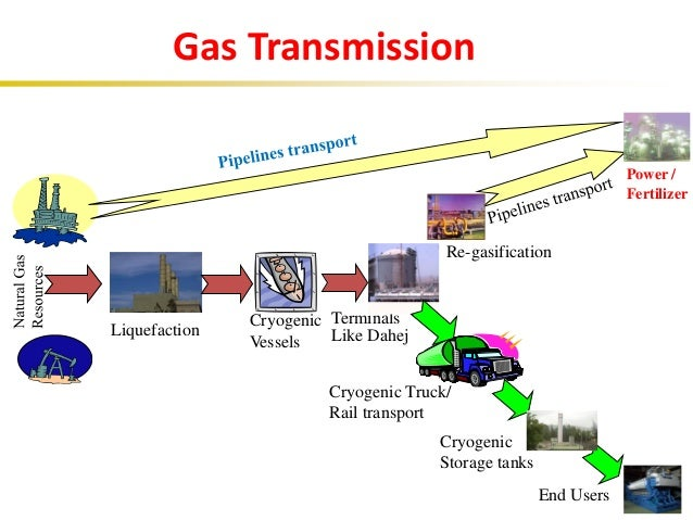 How Safe Is Natural Gas