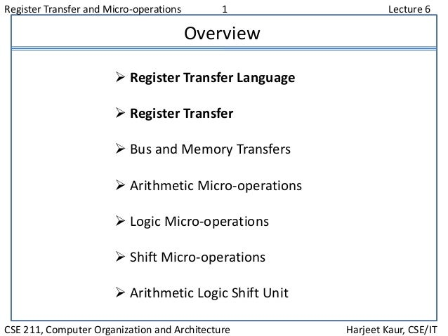 Register Transfer and Micro-operations 1 Lecture 6 CSE 211, Computer Organization and Architecture Harjeet Kaur, CSE/IT Ov...