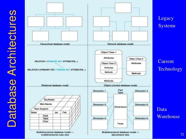 Physical Database Design Lecture Exampl Term Paper Sample May 2020 Mucourseworkwnvk Kmvclub Info,Paper Cut Out Designs