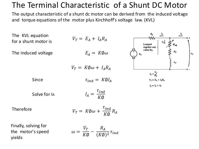 dc motor rpm calculation formula