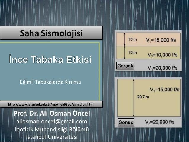 Eğimli Tabakalarda Kırılma Jeofizik Mühendisliği Bölümü İstanbul Üniversitesi Prof. Dr. Ali Osman Öncel aliosman.oncel@gma...