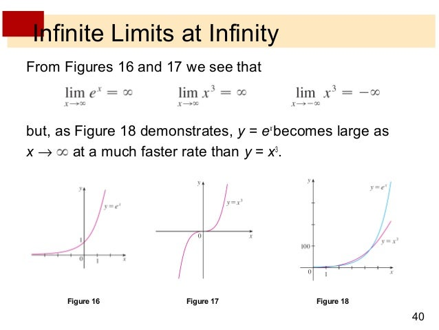 Lecture 6 limits with infinity