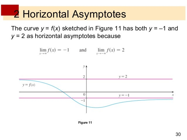 Lecture 6 limits with infinity horizontal asymptote because 30 ccuart Choice Image