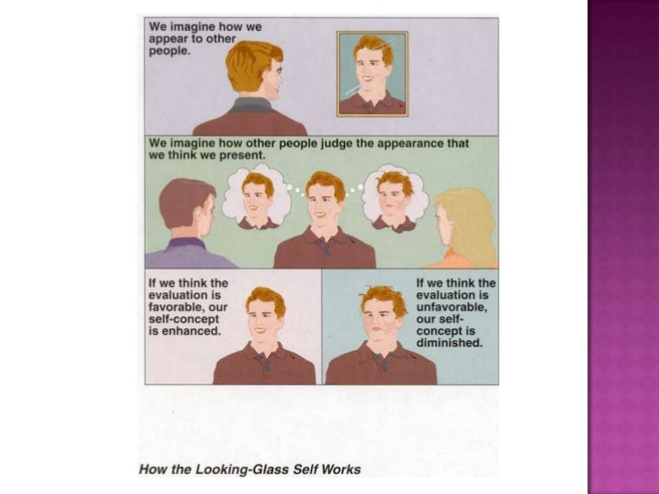 looking glass self essay example Cooley coined the term 'looking-glass self' to describe the process by which our sense for example, the epitaph points more about cooley distillery essay.