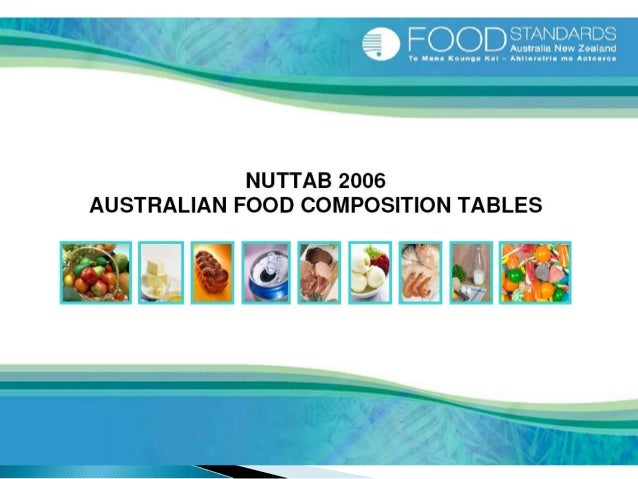 nutrient reference values for australia and new zealand pdf