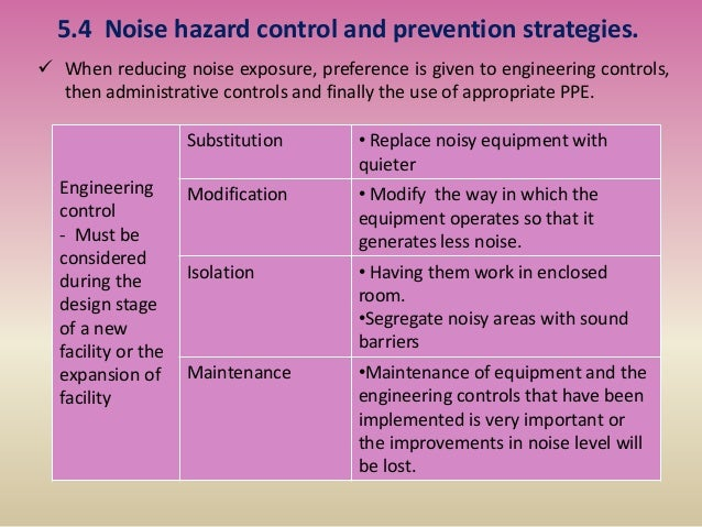 5.4 Noise hazard control and prevention strategies.  When reducing noise exposure, preference is given to engineering con...