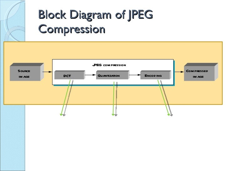 telephone punch down block diagram to wire telephone jack block diagram jpeg compression