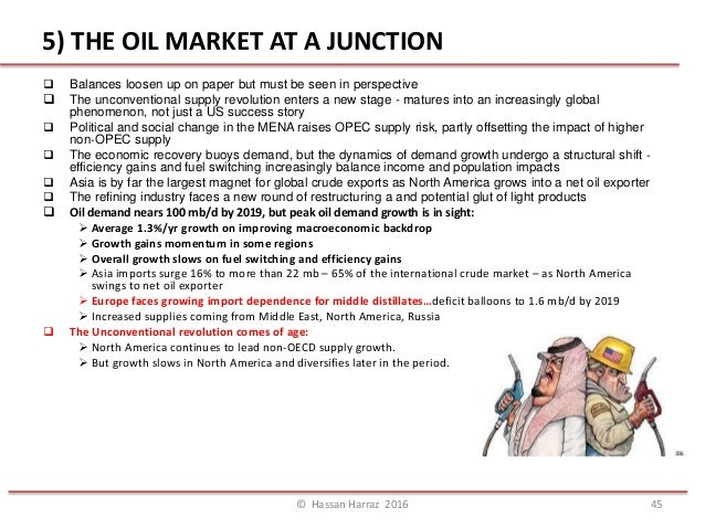 oil demand and supply and volatility economics essay Pertaining to price formation, volatility and the role of hedging and speculation in  the  expressed in this paper reflect the opinions of the authors only, and   prices: oil supply shocks, oil demand shocks caused by economic.