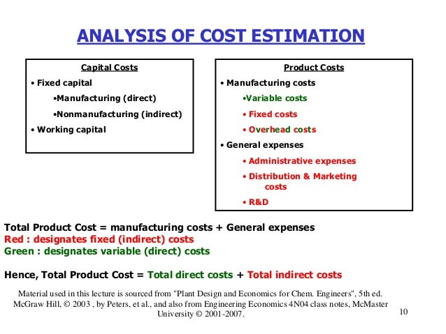 Analysis of direct costs