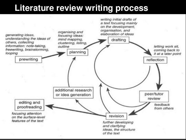 process mapping literature review