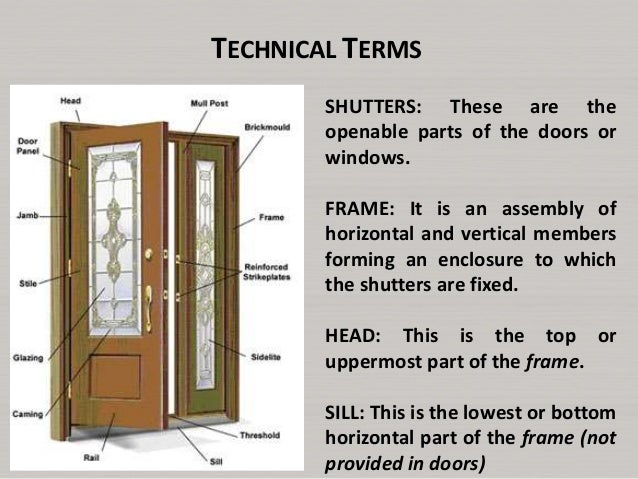 Door framing terminology door structure terminology for Components of a door