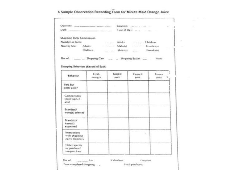 questionnaire design admin