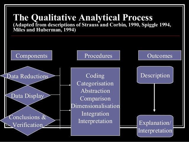 Lecture 6 qualitative data analysis Qualitative Data Analysis Process
