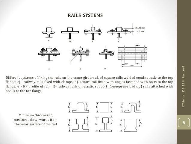 Lecture 6 S S Iii Design Of Steel Structures Faculty Of