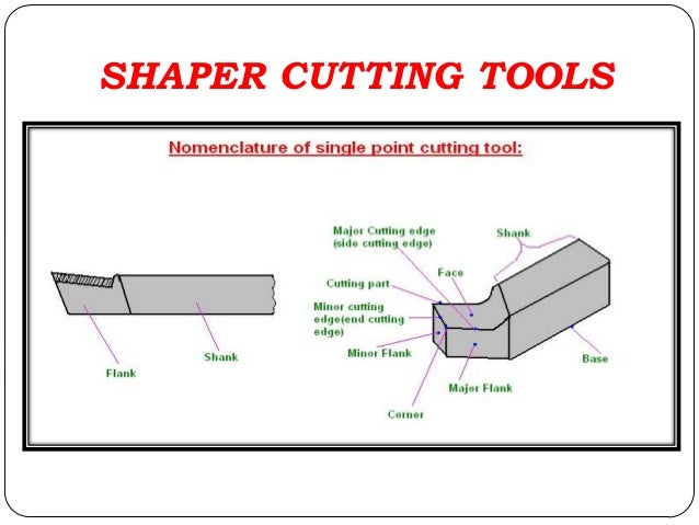 Lecture 6 shaping and planing