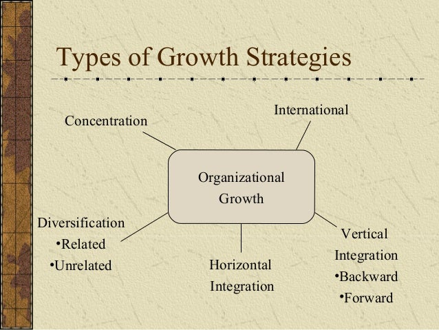 types of growth strategies Far too many companies fail to achieve their growth targets in revenue and profitability however, the probability of achieving profitable growth is heightened whenever an organization has a.