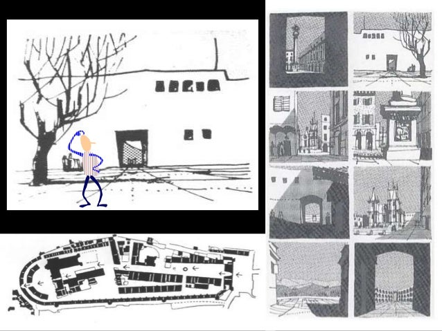 gordon cullen serial vision pdf