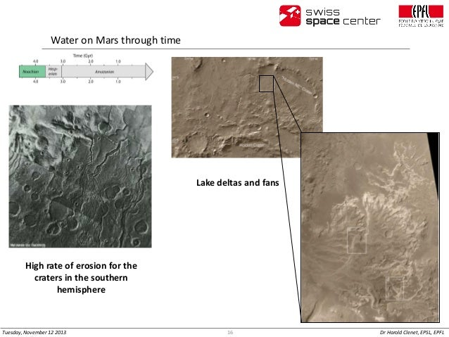 Water on Mars through time  Lake deltas and fans  High rate of erosion for the craters in the southern hemisphere  Tuesday...