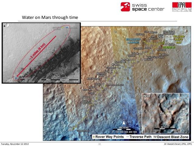 Water on Mars through time  Tuesday, November 12 2013  18  Dr Harold Clenet, EPSL, EPFL
