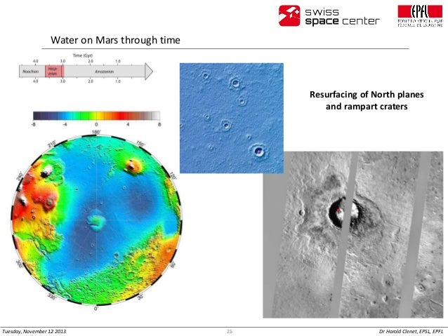 Water on Mars through time  Resurfacing of North planes and rampart craters  Tuesday, November 12 2013  25  Dr Harold Clen...
