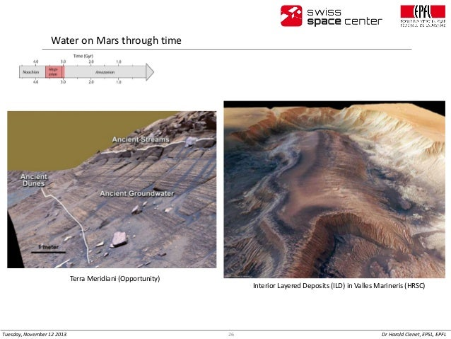 Water on Mars through time  Terra Meridiani (Opportunity)  Tuesday, November 12 2013  Interior Layered Deposits (ILD) in V...