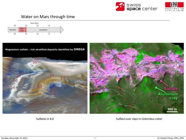 Water on Mars through time  Sulfates in ILD  Tuesday, November 12 2013  Sulfate over clays in Colombus crater  27  Dr Haro...