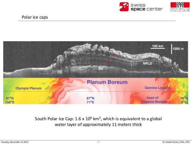 Polar ice caps  South Polar Ice Cap: 1.6 x 106 km3, which is equivalent to a global water layer of approximately 11 meters...