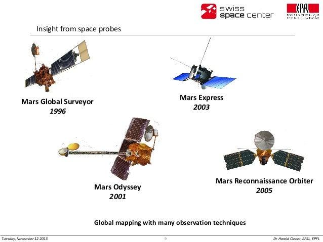 Insight from space probes  Mars Express 2003  Mars Global Surveyor 1996  Mars Reconnaissance Orbiter 2005  Mars Odyssey 20...