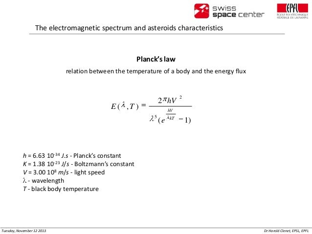 The electromagnetic spectrum and asteroids characteristics  Planck's law relation between the temperature of a body and th...