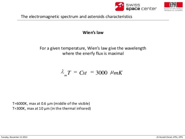 The electromagnetic spectrum and asteroids characteristics Wien's law For a given temperature, Wien's law give the wavelen...