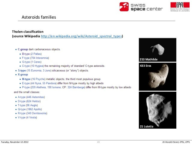 Asteroids families Tholen classification (source Wikipedia http://en.wikipedia.org/wiki/Asteroid_spectral_types)  253 Math...