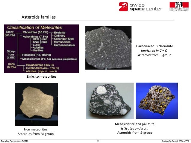 Asteroids families  Carbonaceous chondrite (enriched in C + O) Asteroid from C-group  Links to meteorites  Mesosiderite an...