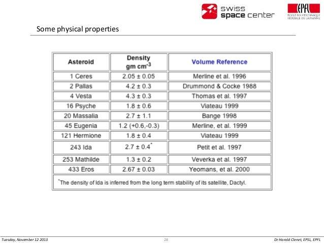 Some physical properties  Tuesday, November 12 2013  28  Dr Harold Clenet, EPSL, EPFL