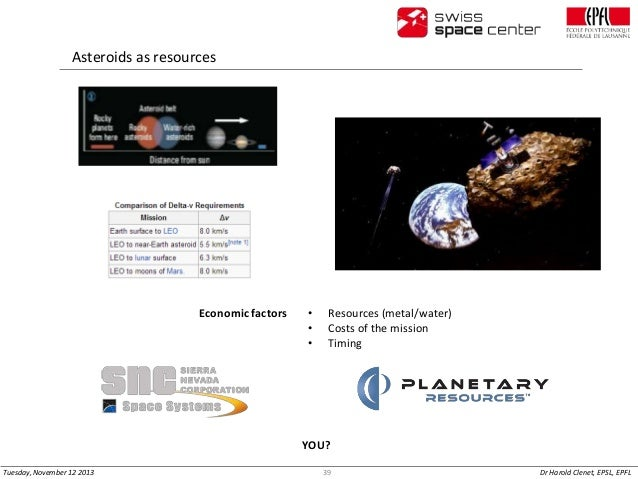 Asteroids as resources  Economic factors  • • •  Resources (metal/water) Costs of the mission Timing  Orion approaching ro...