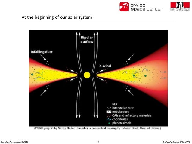 At the beginning of our solar system  Tuesday, November 12 2013  4  Dr Harold Clenet, EPSL, EPFL