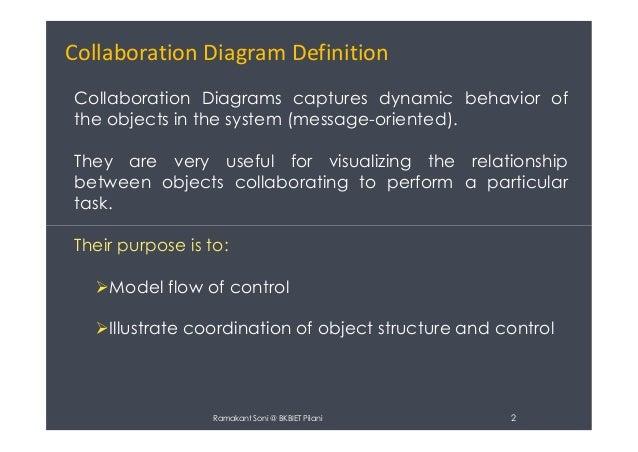 Collaboration diagram uml diagram collaboration diagram definition collaboration ccuart Images