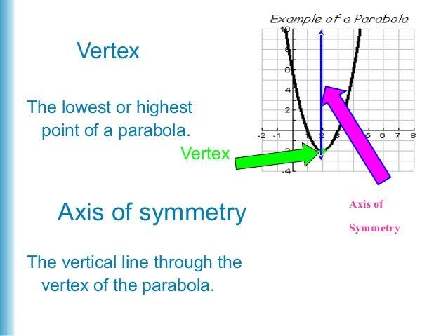 lecture-7-quadratic-equations-3-638 Vertex Form Parabola Example on parabola vertex focus directrix, parabola formula, parabola standard form worksheet, parabola general form, parabola with graph transformations worksheet, parabola intercept form, parabola quadratic equation, parabola vertex and axis of symmetry, parabola with directrix, parabola equation forms,