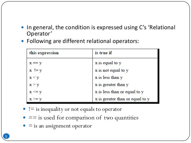 5  In general, the condition is expressed using C's 'Relational Operator'  Following are different relational operators:...