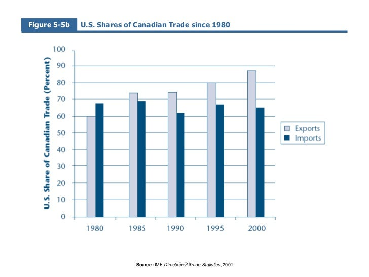 economic experience of mexico since north american free trade agreement essay The north american free trade agreement (nafta) in fact the two countries had already had a free trade agreement in place since 1988, but the pattern holds: mexico's experience with nafta was not all bad, however.