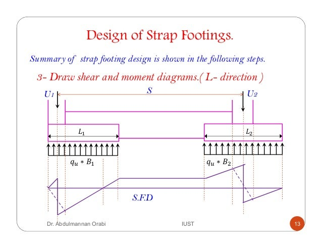13  summary of strap footing design