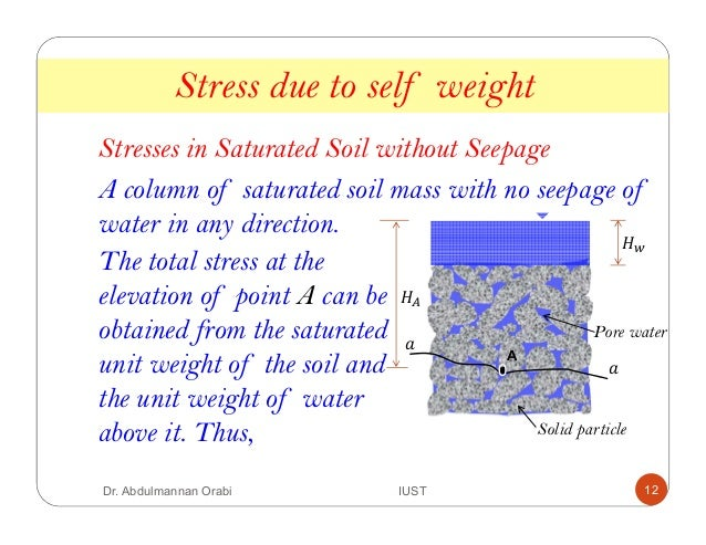 Lecture 7 stress distribution in soil for Soil unit weight