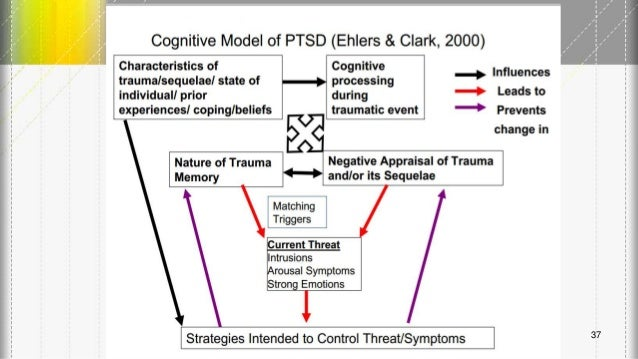 ptsd and trauma focused cbt Cbt treatment for ptsd cognitive-behavioral therapy is to gold standard treatment for ptsd most individuals with ptsd no longer meet the criteria for the disorder after as few as 12 sessions of trauma-focused cbt at cognitive behavioral therapy los angeles.