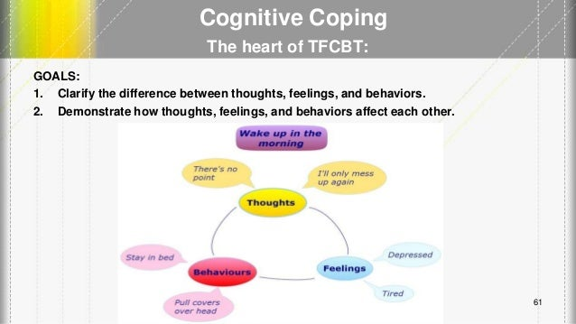 cognitive behavior therapy research paper