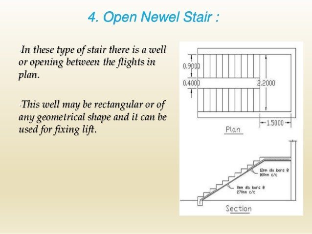 Lecture7 Types Of Staircase