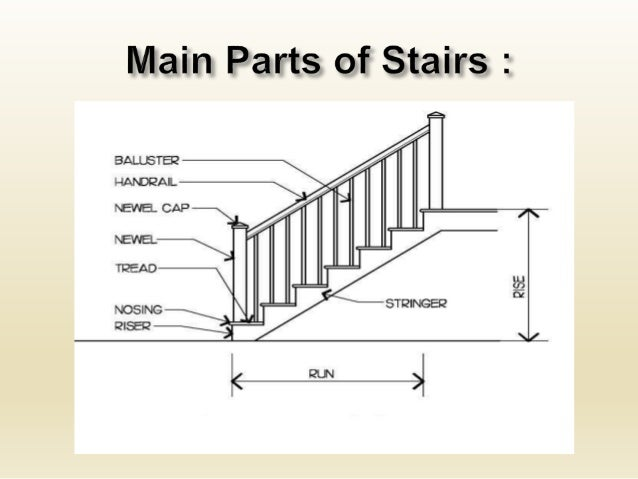 Lecture7 types of staircase for Different kinds of stairs