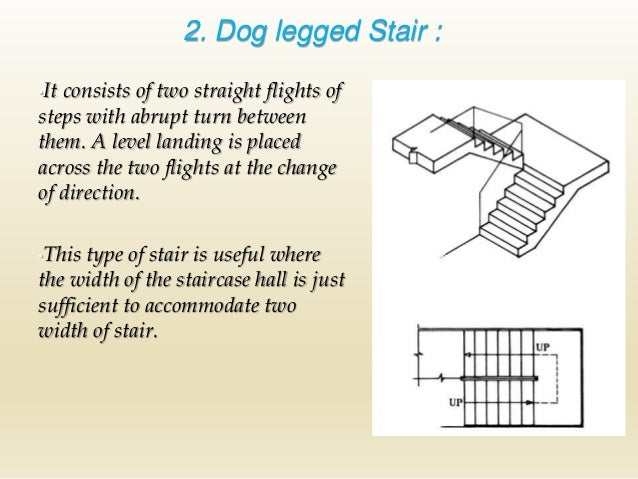 Lecture7 types of staircase for Staircases types