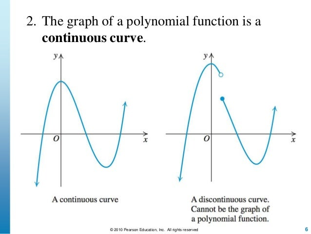 Lecture 8 section 3.2 polynomial equations