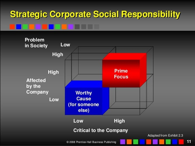 halliburton legal issues ethics and corporate social responsibility Ethics, corporate social responsibility, and sustainability creative capitalism think about: how can firms benefit by focusing on the poorest customers film introduction ethics refers.